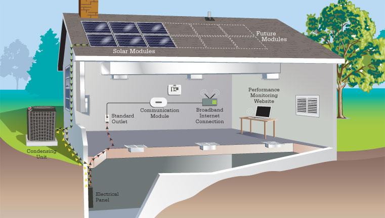 Solar Solutions Mann Refrigeration Bridgeport Wise